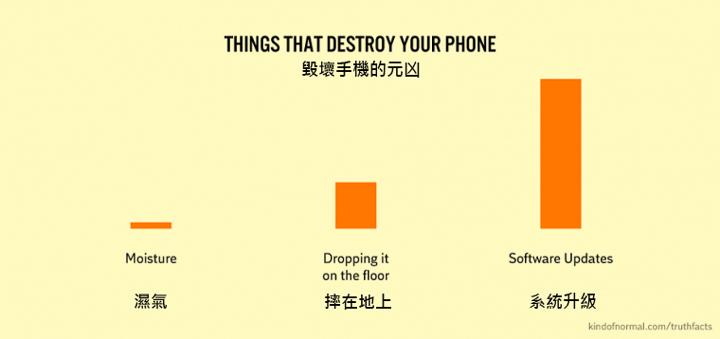 phone07