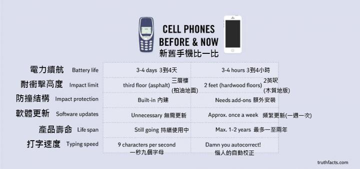 phone03